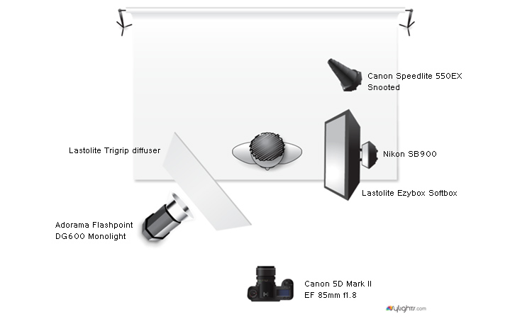 peter-mansbridge_lighting-diagram.jpg